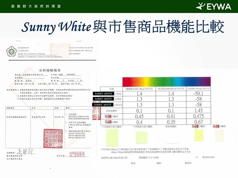 SUNNY WHITE技術認証 - EYWA三御森活 | 啟動對大自然的渴望
